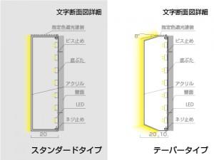 LEDアクリル文字図面